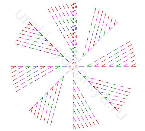 Вязание крючком круг схема столбик без накида