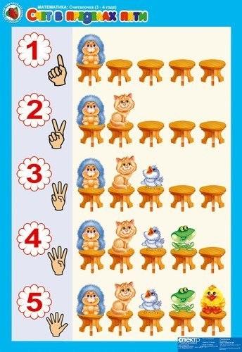 обучающие карточки и игры для детей5 (344x500, 128Kb)