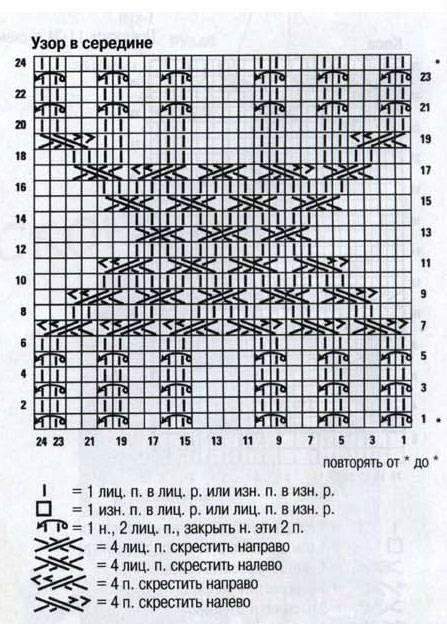 п2 (447x624, 210Kb)
