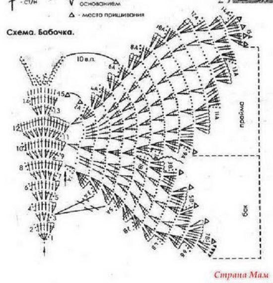 Вяжем бабочек крючком со схемами
