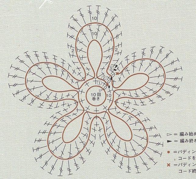 Ирландское кружево. Букетик цветов крючком (3) (643x587, 782Kb)