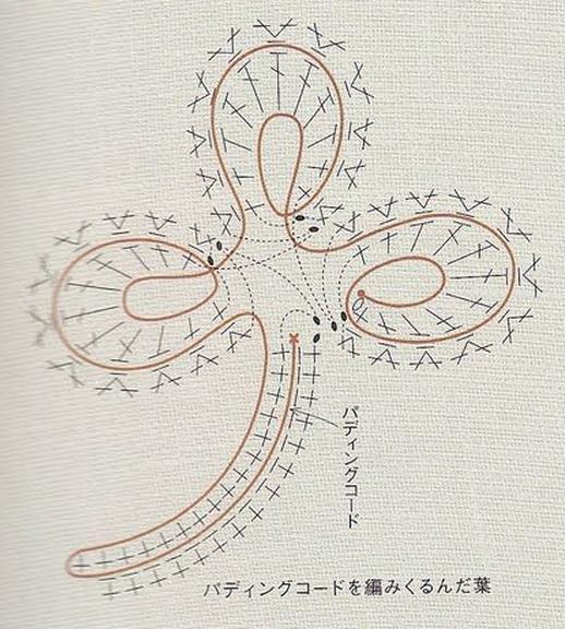 Ирландское кружево. Букетик цветов крючком (4) (518x576, 583Kb)