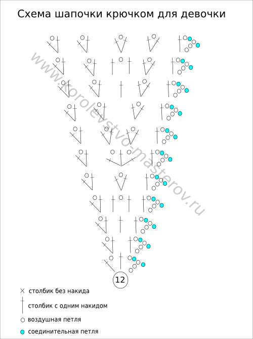 sxemashapkazhelt (500x670, 53Kb)