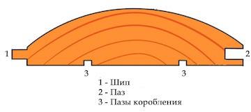 Blok-haus_profile-e1333701630599 (360x161, 36Kb)