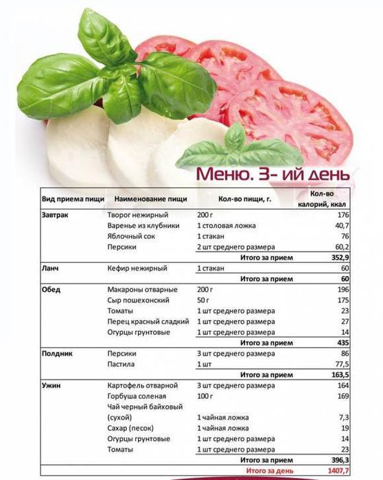 программа питания гербалайф для похудения