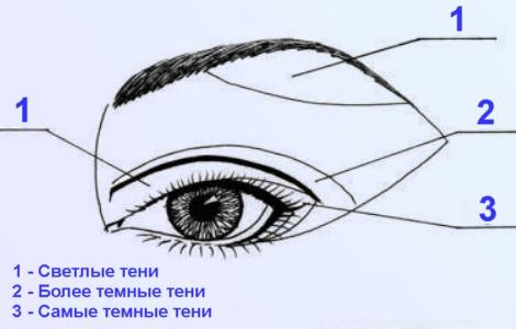 eye (470x300, 29Kb)