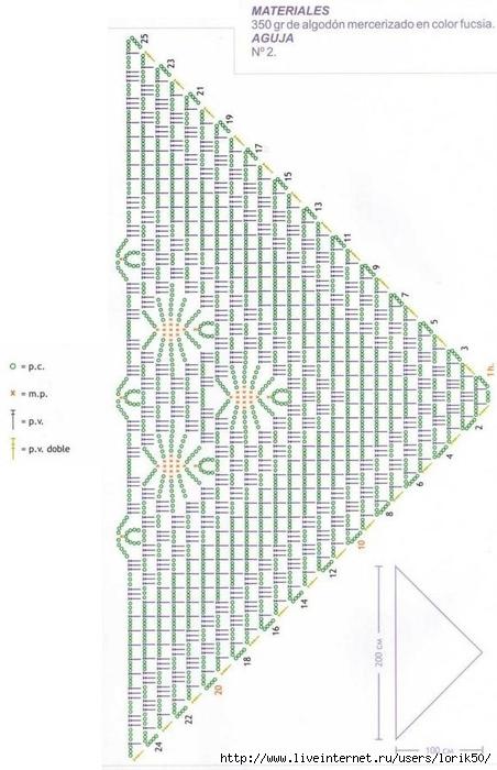 chale-mauve-JPG (452x700, 196Kb)