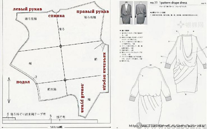 Сшить платье своими руками выкройки с ольга никишичева