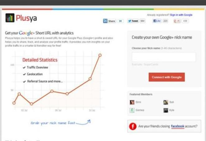 Лучшие бесплатные «укорачиватели» ссылок для Google+