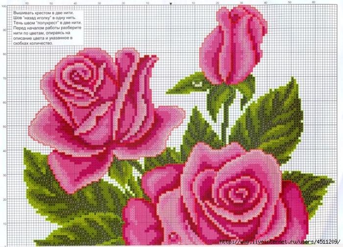 Вышивка крестом большой букет роз