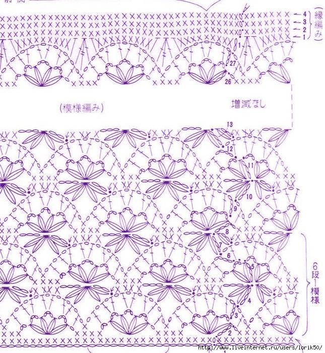 wave-dress-skirt-pattern (645x700, 495Kb)
