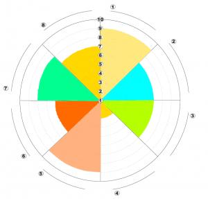 Koleso1 (300x287, 57Kb)