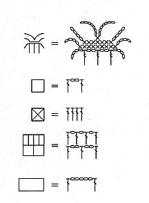 rasshifrovka-znakov-vjazanija (216x294, 33Kb)