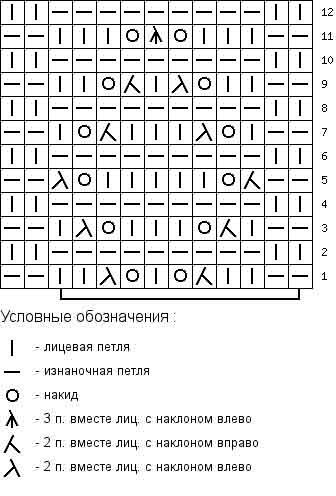 полосы из ажурных ромбов2 (336x496, 82Kb)