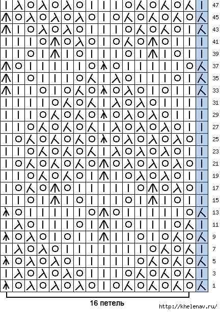 СѓР·РѕСЂ 36.2 (432x614, 228Kb)