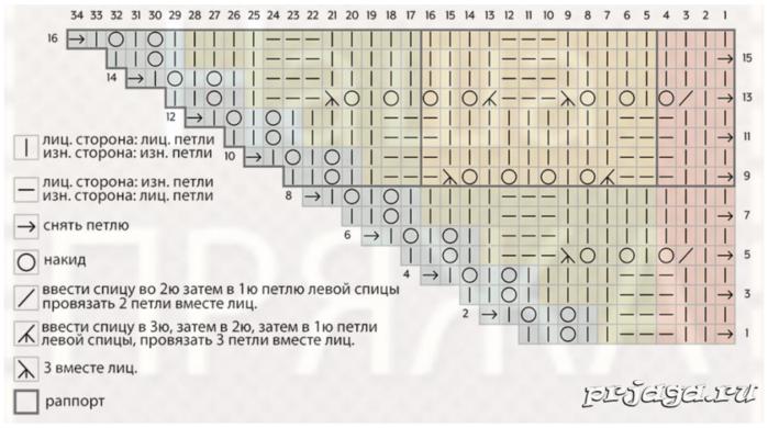 Fiksavimas.PNG1 (700x390, 314Kb)