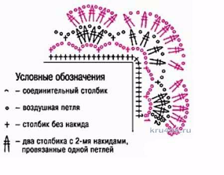 kru4ok-ru-detskiy-pled-kryuchkom-rabota-aleny-t-16169 (450x352, 95Kb)