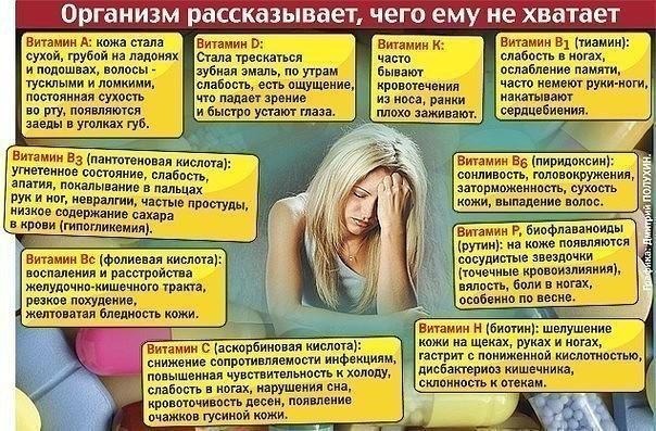 5283370_Telo_mojet_rasskazat_o_bolezni (604x397, 117Kb)