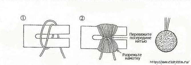 Помпоны из пряжи своими руками пошагово на картоне 23