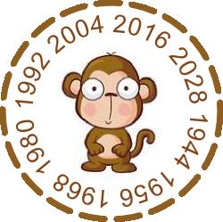 С кем дружит обезьяна по гороскопу