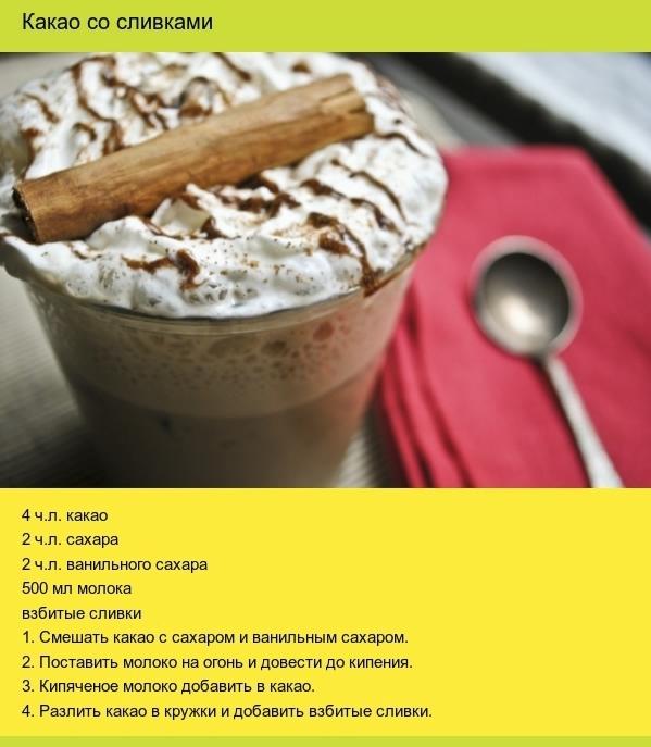 Какао дома рецепт с пошагово