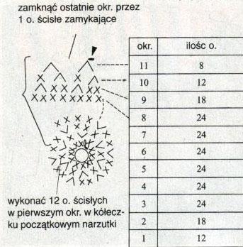Копия 51+ (343x348, 63Kb)