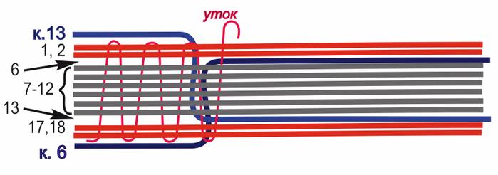 Край пояса-наращивание нитей (700x246, 114Kb)