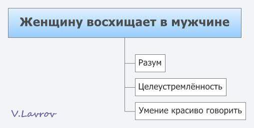 5954460_Jenshiny_voshishaet_v_myjchine (508x257, 13Kb)