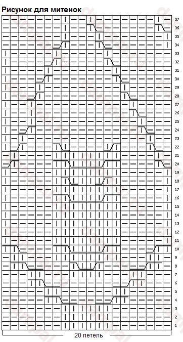 shema-2-1 (362x676, 240Kb)