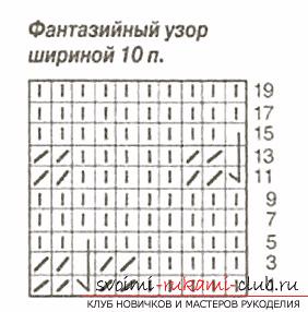2 (282x286, 88Kb)