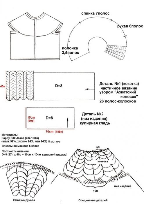 Из какой ткани лучше сшить чехол на диван на резинке 49
