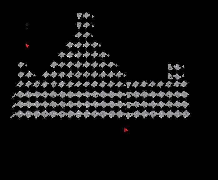Top-MaМЃrcia-graf (700x578, 188Kb)