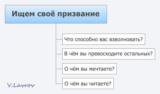 5954460_Ishem_svoyo_prizvanie (519x305, 16Kb)