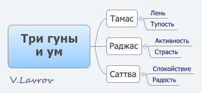 5954460_Tri_gyni_i_ym (414x191, 11Kb)