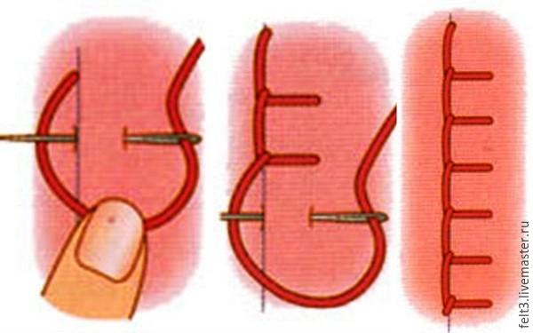 151224184445c18f015fa28a90334bc77bcca5bafb3a (600x375, 165Kb)