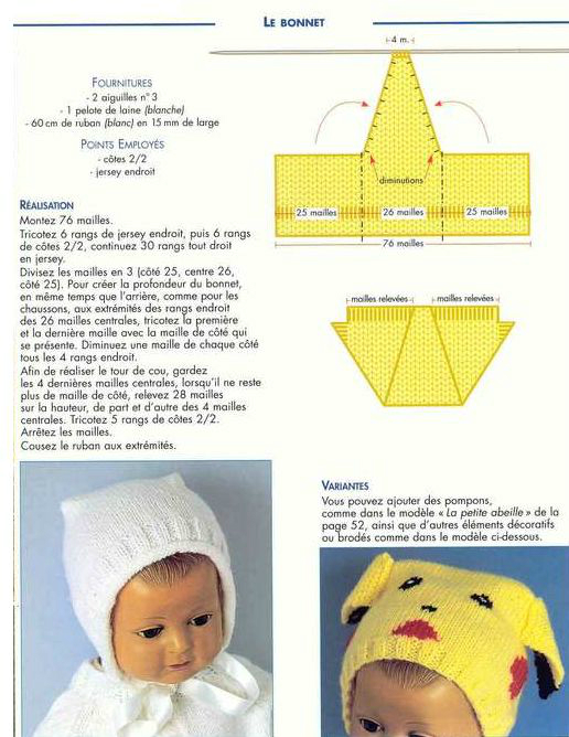 Вязание детской шапочки-чепчика спицами 56