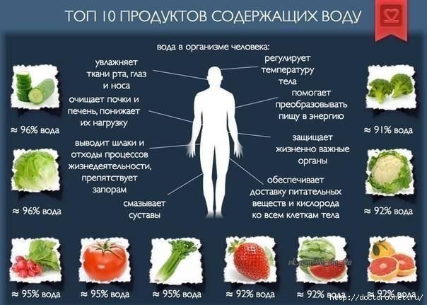 5239983_zdorove_v_kartinkah_prodykti_voda (604x431, 124Kb)