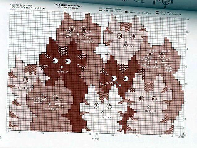 схема к сумке с котятами (637x480, 313Kb)