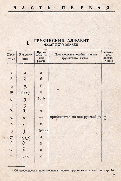 Грузинский алфавит. 2 (466x700, 126Kb)