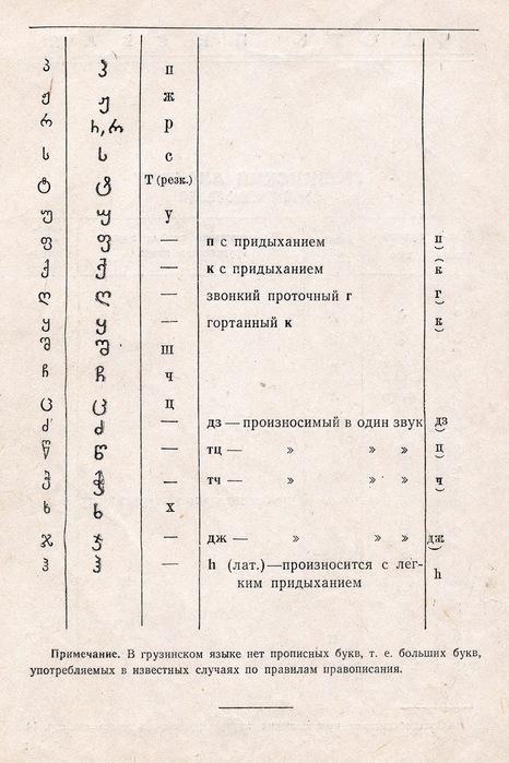 Грузинский алфавит. 2- (466x700, 114Kb)
