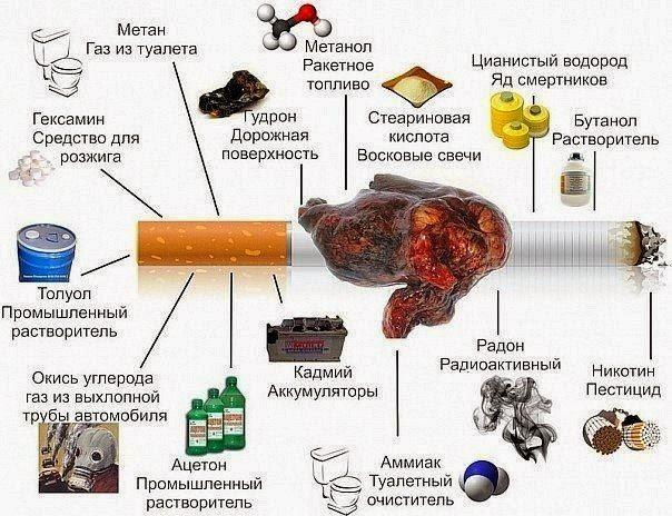 Курильщики поневоле. Вред курения (1) (604x464, 86Kb)