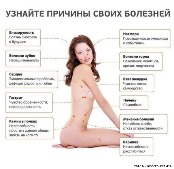 1403711401_uznayte_prichinuy_svoih_bolezney_diagnostika (604x586, 135Kb)
