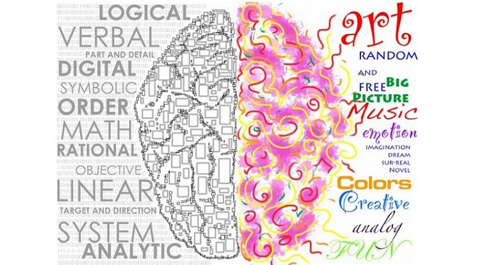 Left-or-Right-Brain-Marketer 02.18.13 (700x386, 110Kb)