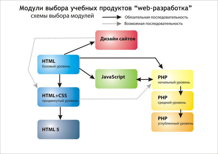 schema_web (700x494, 52Kb)