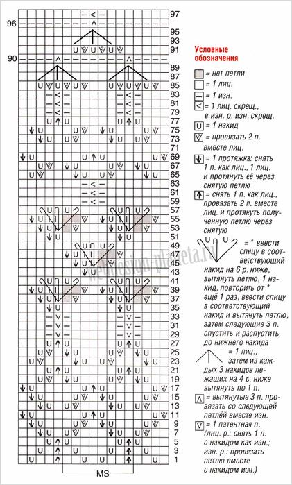 poluprozrachnaya-uzorchataya-tunika-spitsami-shema (421x700, 283Kb)