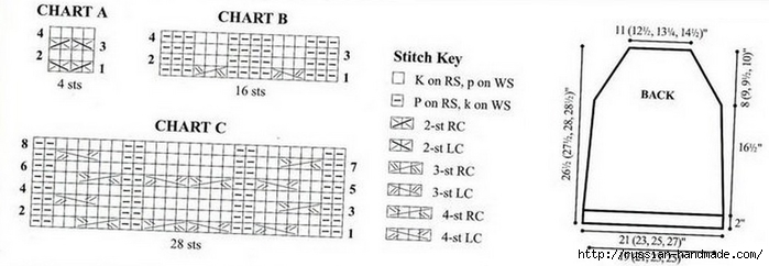 Жакет спицами. Схема узора (2) (700x242, 99Kb)