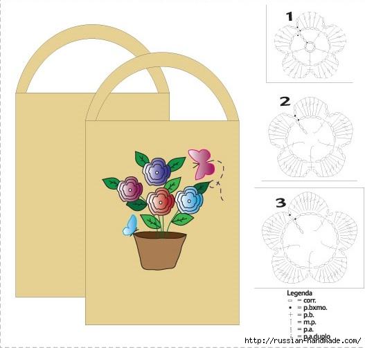 Цветы крючком для украшения сумки (2) (527x503, 102Kb)