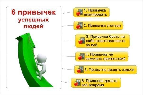 6 привычек успешных людей (604x403, 46Kb)