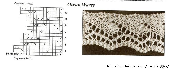 Вязание спицами ажурной каймы схема и описание 38