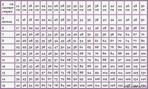 Превью Подбор количестваПЕТЕЛЬ для вязания (699x419, 340Kb)